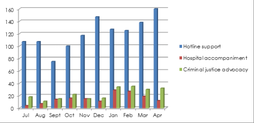 Chart_June 2016